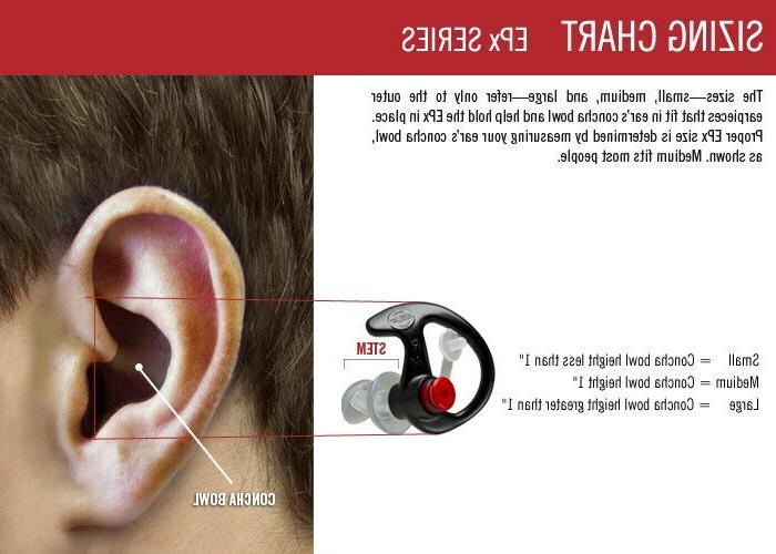 SureFire EarPro Defenders EP5 Ear Plug Shooting Hearing Protection Earplug