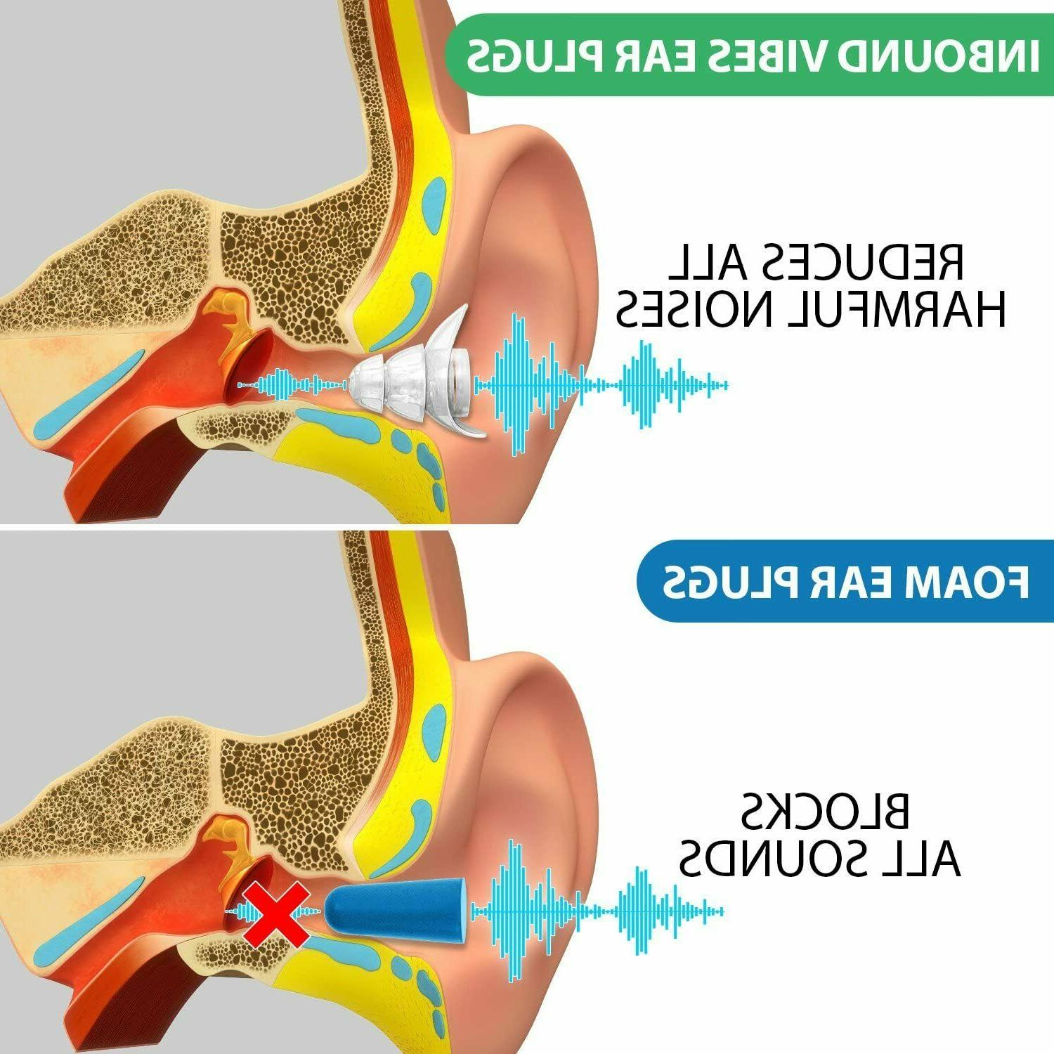 Sound Reducing Ear Plugs Noise Reduction Plugs Work